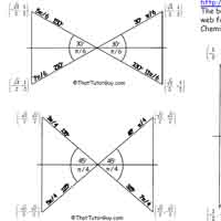 trigonometry tutoring online get that grade up com bowtie angles chart click for printable pdf
